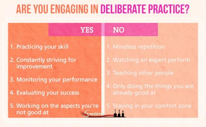 20-deliberate-practice