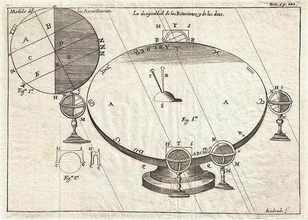 Sundial-ramirez-1754