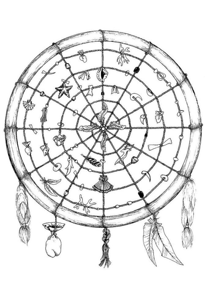 indian-symbols-mandala-source_ama.jpg