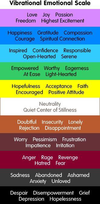 vibrational