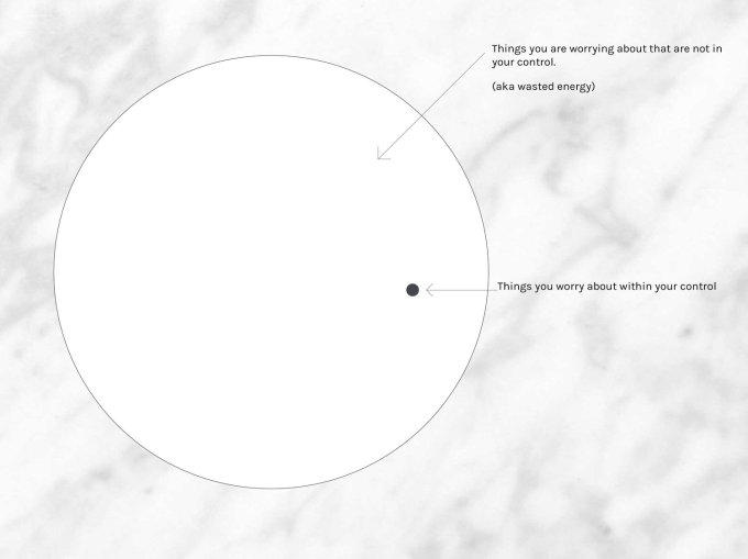 worrycircle